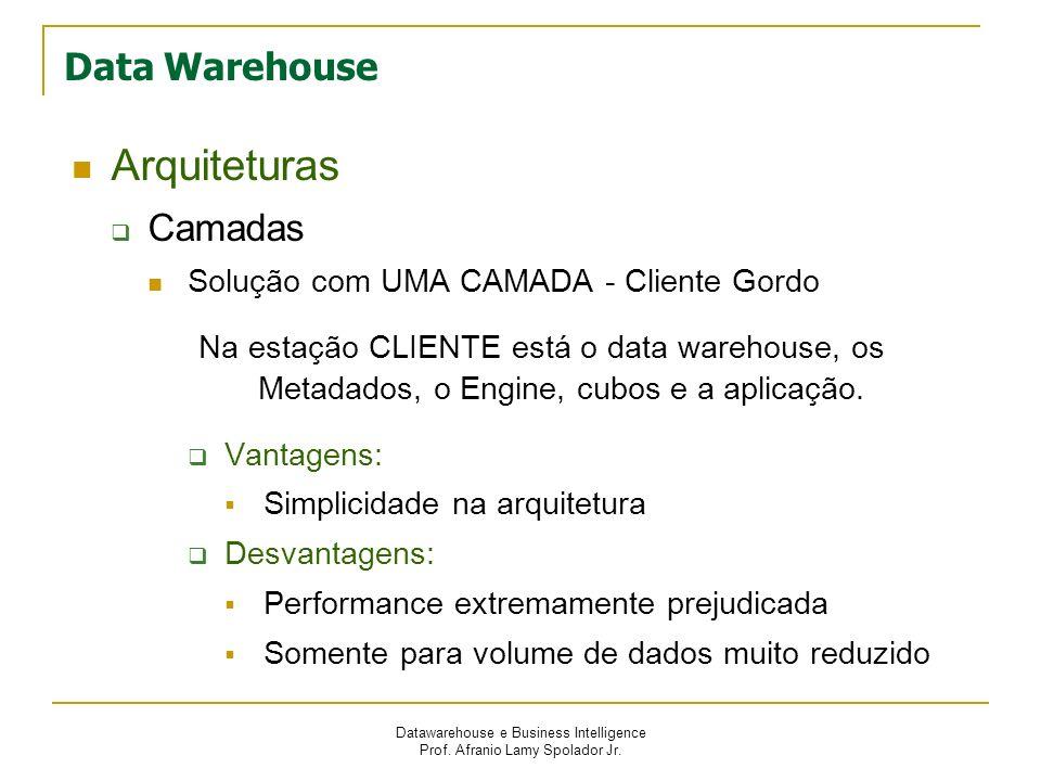 Datawarehouse e Business Intelligence Prof. Afranio Lamy Spolador Jr. Data Warehouse Arquiteturas Camadas Solução com UMA CAMADA - Cliente Gordo Na es