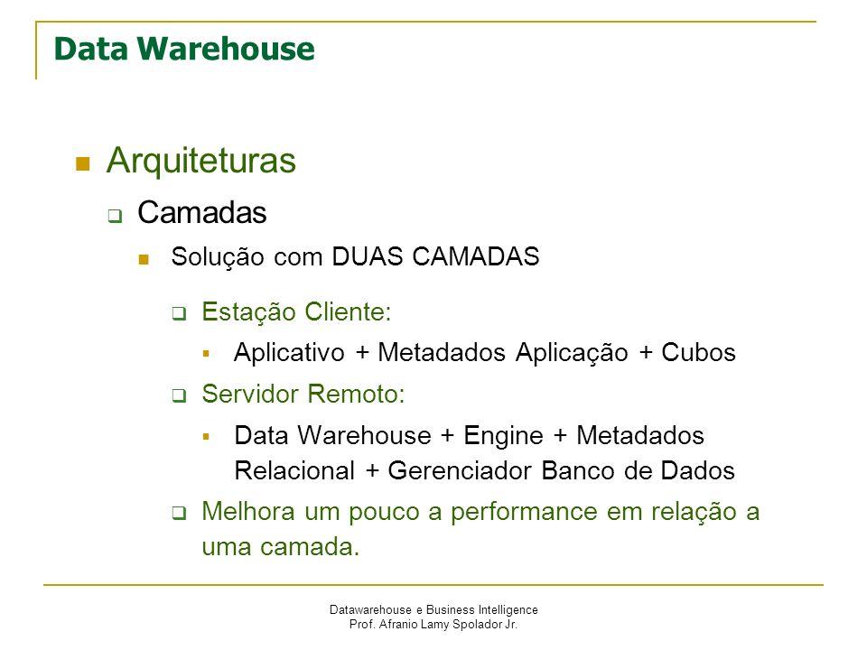 Datawarehouse e Business Intelligence Prof. Afranio Lamy Spolador Jr. Data Warehouse Arquiteturas Camadas Solução com DUAS CAMADAS Estação Cliente: Ap
