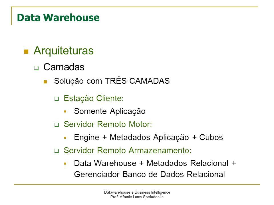 Datawarehouse e Business Intelligence Prof. Afranio Lamy Spolador Jr. Data Warehouse Arquiteturas Camadas Solução com TRÊS CAMADAS Estação Cliente: So