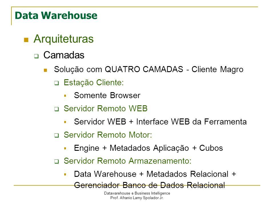 Datawarehouse e Business Intelligence Prof. Afranio Lamy Spolador Jr. Data Warehouse Arquiteturas Camadas Solução com QUATRO CAMADAS - Cliente Magro E