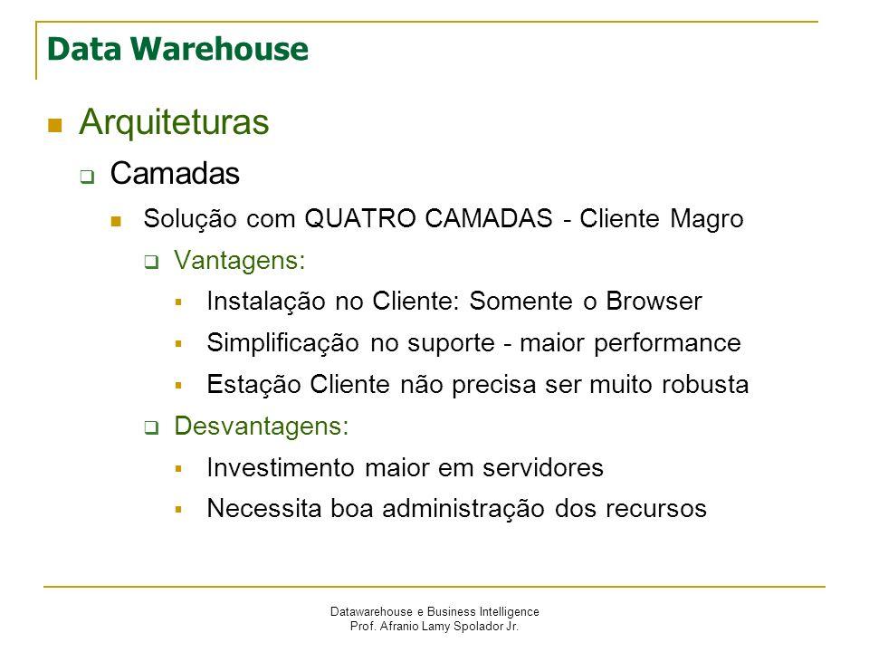 Datawarehouse e Business Intelligence Prof. Afranio Lamy Spolador Jr. Data Warehouse Arquiteturas Camadas Solução com QUATRO CAMADAS - Cliente Magro V