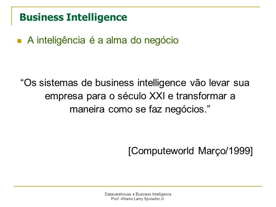Datawarehouse e Business Intelligence Prof.Afranio Lamy Spolador Jr.