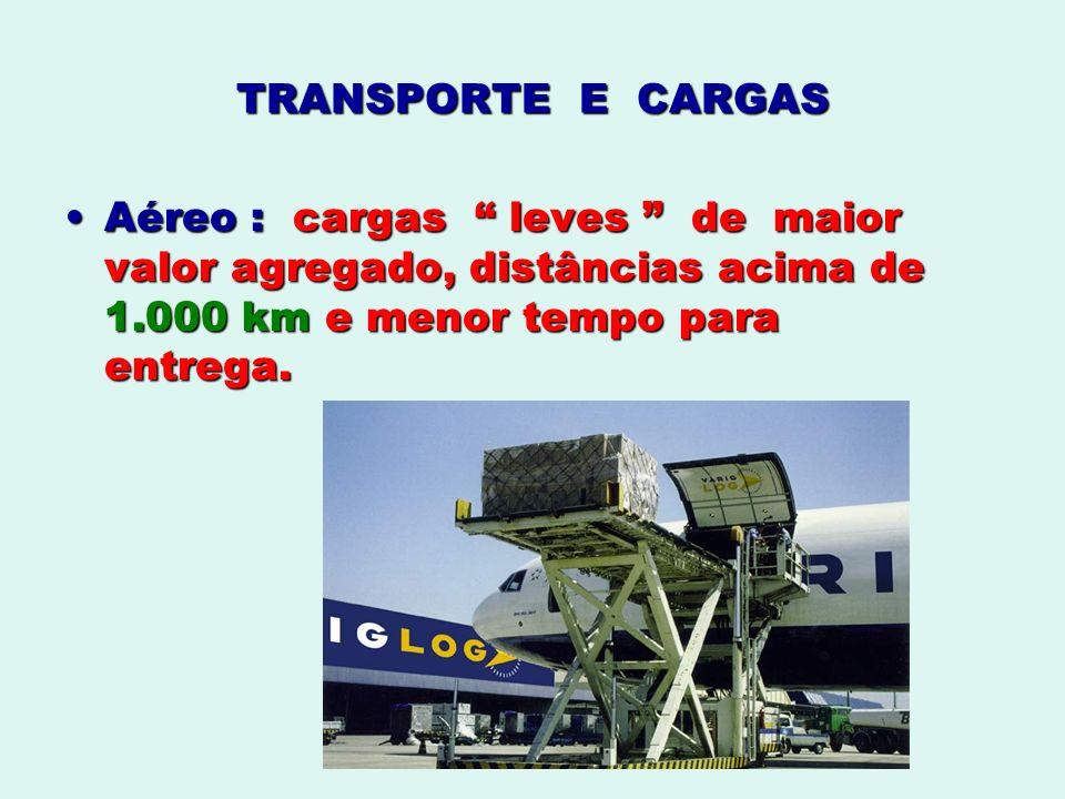 TRANSPORTE E CARGAS Aéreo : cargas leves de maior valor agregado, distâncias acima de 1.000 km e menor tempo para entrega.Aéreo : cargas leves de maio