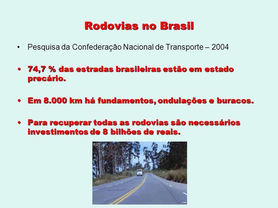 Rodovias no Brasil Pesquisa da Confederação Nacional de Transporte – 2004 74,7 % das estradas brasileiras estão em estado precário.74,7 % das estradas