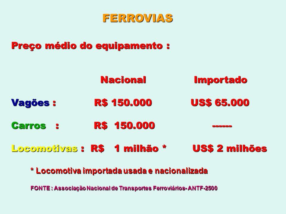 FERROVIAS Preço médio do equipamento : Nacional Importado Nacional Importado Vagões : R$ 150.000 US$ 65.000 Carros : R$ 150.000 ------ Locomotivas : R