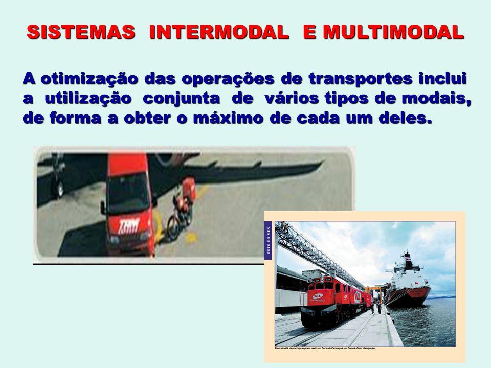 SISTEMAS INTERMODAL E MULTIMODAL A otimização das operações de transportes inclui a utilização conjunta de vários tipos de modais, de forma a obter o