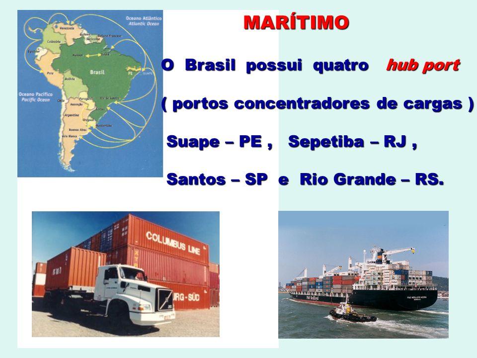 MARÍTIMO O Brasil possui quatro hub port ( portos concentradores de cargas ) Suape – PE, Sepetiba – RJ, Suape – PE, Sepetiba – RJ, Santos – SP e Rio G