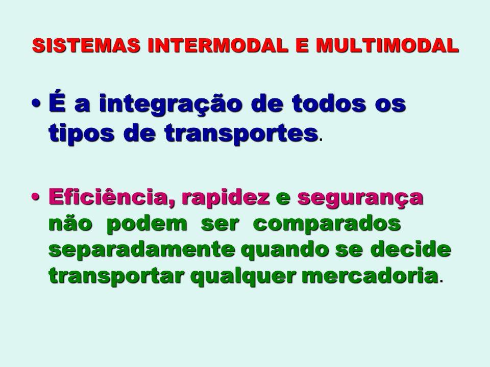SISTEMAS INTERMODAL E MULTIMODAL É a integração de todos os tipos de transportesÉ a integração de todos os tipos de transportes. Eficiência, rapidez e