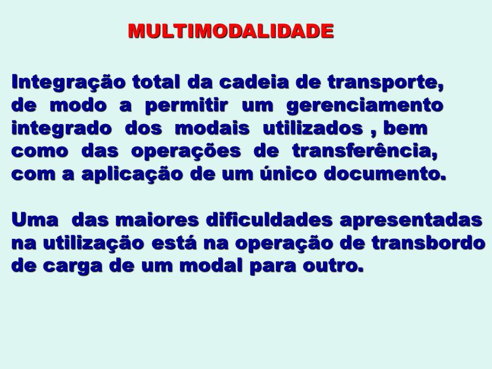 MULTIMODALIDADE Integração total da cadeia de transporte, de modo a permitir um gerenciamento integrado dos modais utilizados, bem como das operações
