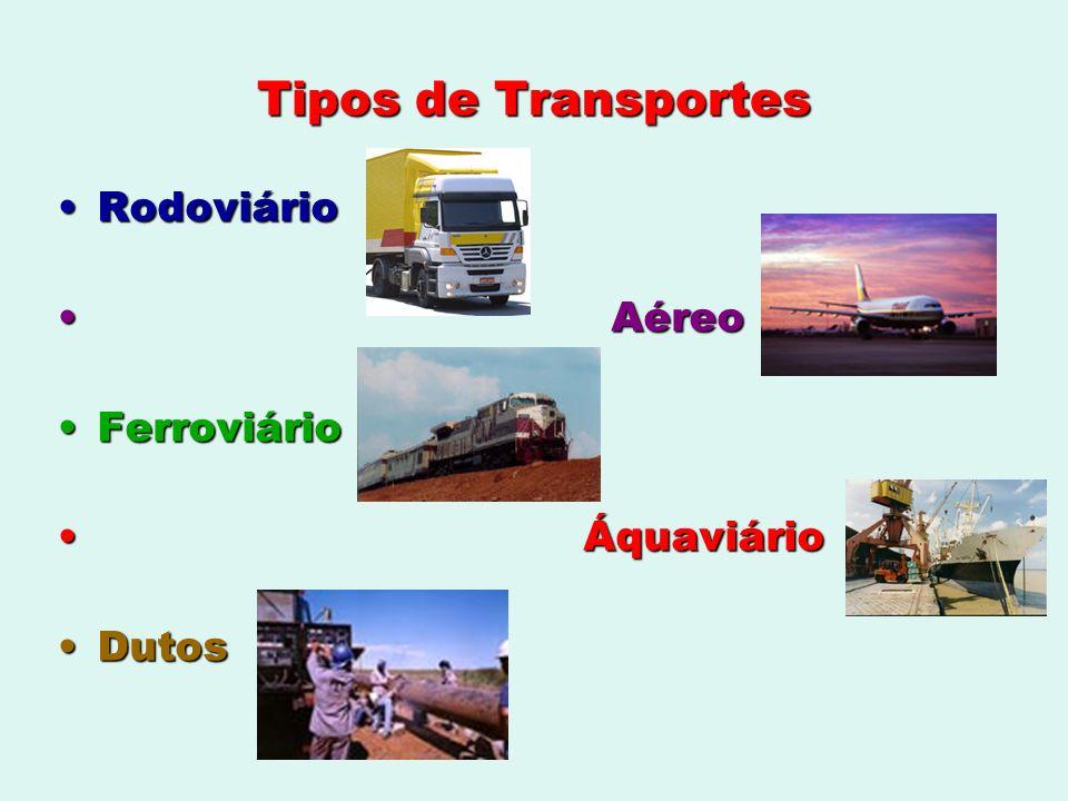 Tipos de Transportes RodoviárioRodoviário Aéreo Aéreo FerroviárioFerroviário Áquaviário Áquaviário DutosDutos