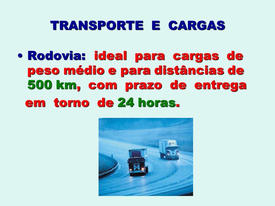 TRANSPORTE E CARGAS Rodovia: ideal para cargas de peso médio e para distâncias de 500 km, com prazo de entregaRodovia: ideal para cargas de peso médio