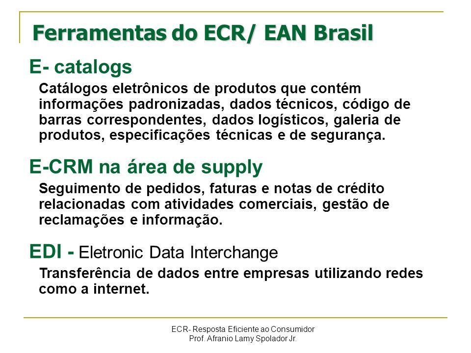 ECR- Resposta Eficiente ao Consumidor Prof. Afranio Lamy Spolador Jr. Ferramentas do ECR/ EAN Brasil E- catalogs Catálogos eletrônicos de produtos que