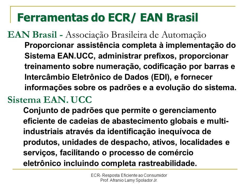 ECR- Resposta Eficiente ao Consumidor Prof. Afranio Lamy Spolador Jr. Ferramentas do ECR/ EAN Brasil EAN Brasil - Associação Brasileira de Automação P