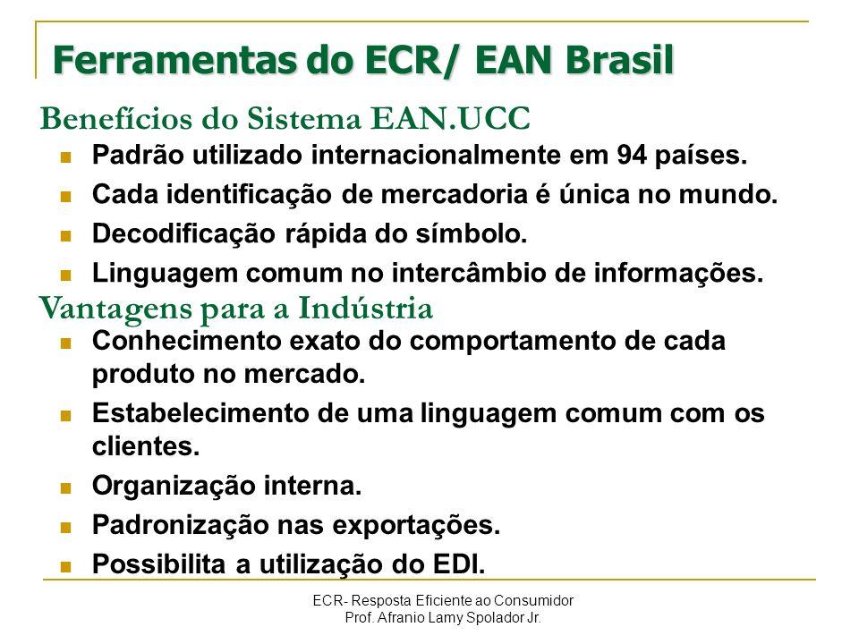 ECR- Resposta Eficiente ao Consumidor Prof. Afranio Lamy Spolador Jr. Ferramentas do ECR/ EAN Brasil Benefícios do Sistema EAN.UCC Padrão utilizado in