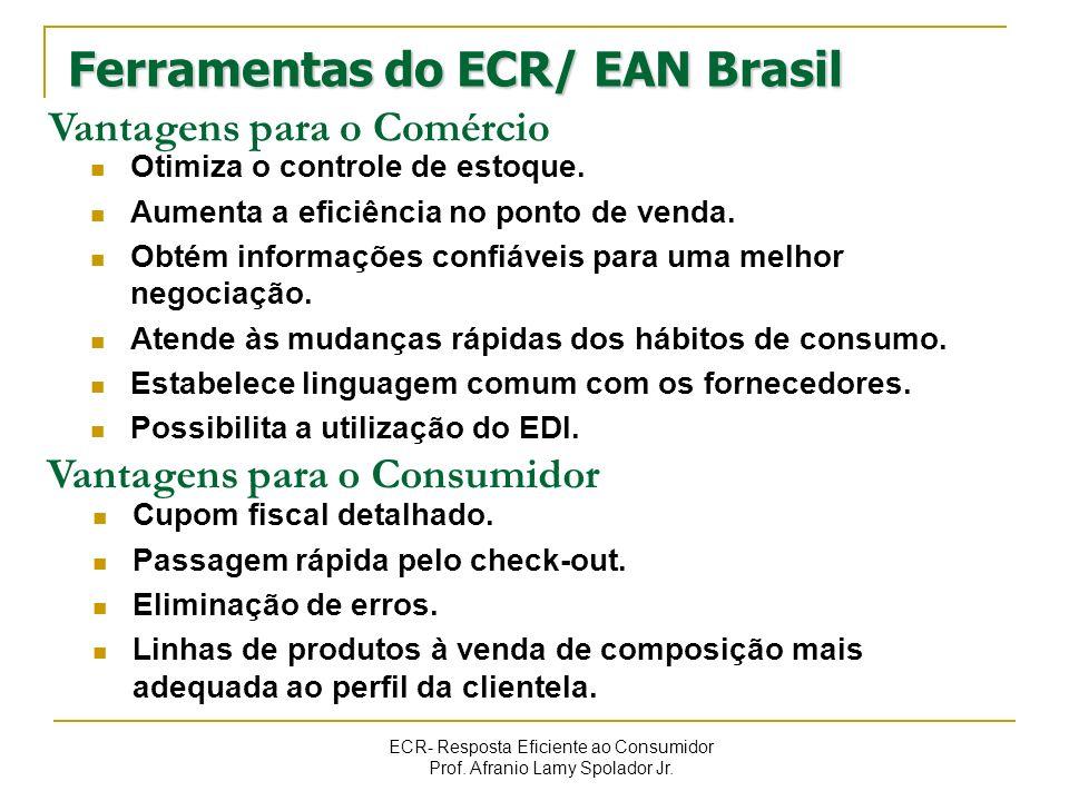 ECR- Resposta Eficiente ao Consumidor Prof. Afranio Lamy Spolador Jr. Ferramentas do ECR/ EAN Brasil Vantagens para o Comércio Otimiza o controle de e