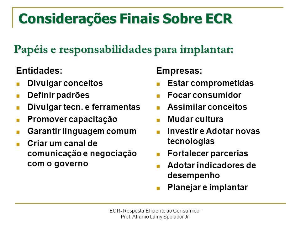 ECR- Resposta Eficiente ao Consumidor Prof. Afranio Lamy Spolador Jr. Papéis e responsabilidades para implantar: Entidades: Divulgar conceitos Definir