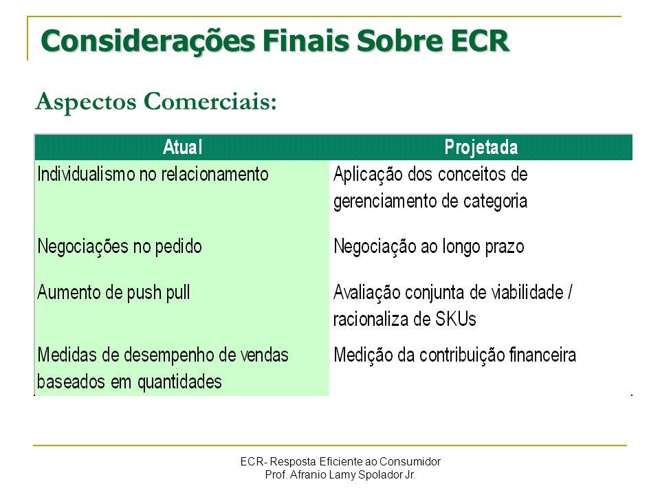 ECR- Resposta Eficiente ao Consumidor Prof. Afranio Lamy Spolador Jr. Considerações Finais Sobre ECR Aspectos Comerciais: