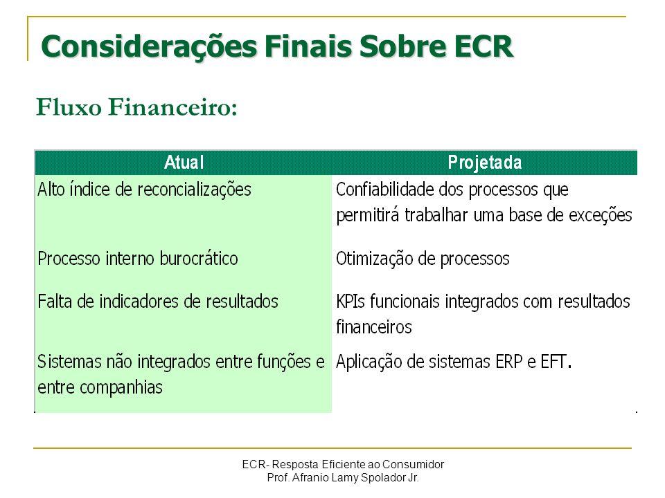ECR- Resposta Eficiente ao Consumidor Prof. Afranio Lamy Spolador Jr. Considerações Finais Sobre ECR Fluxo Financeiro: