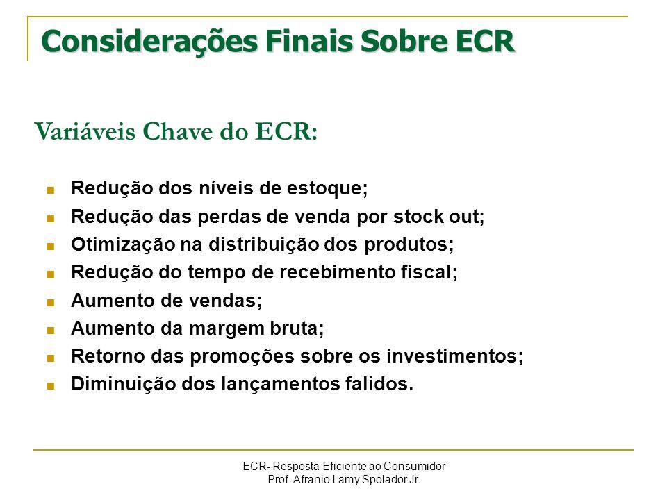 ECR- Resposta Eficiente ao Consumidor Prof. Afranio Lamy Spolador Jr. Considerações Finais Sobre ECR Variáveis Chave do ECR: Redução dos níveis de est