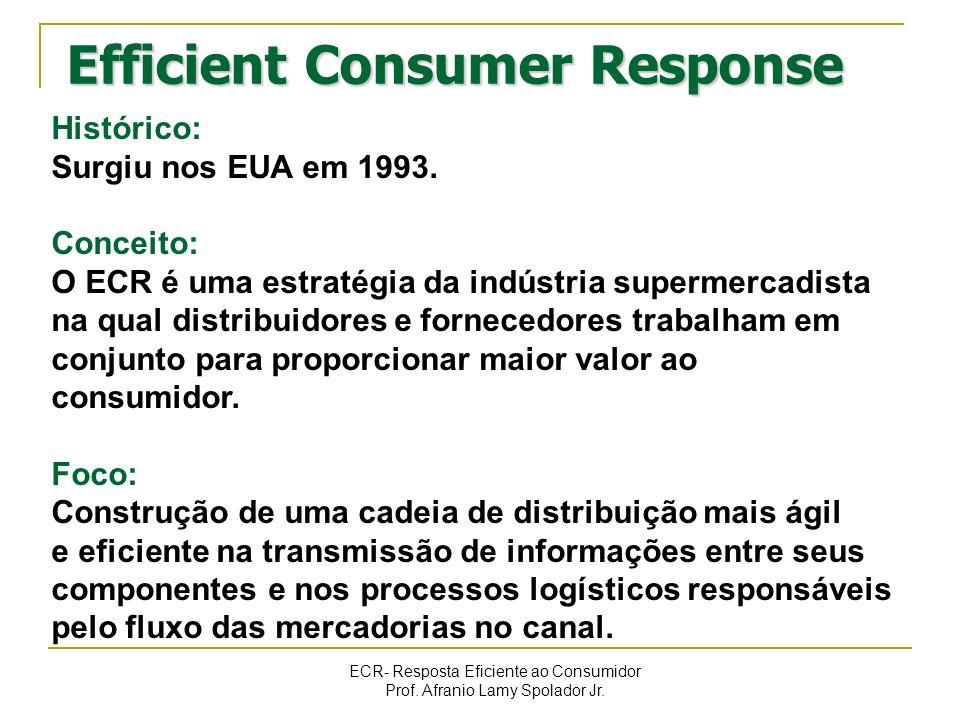 ECR- Resposta Eficiente ao Consumidor Prof. Afranio Lamy Spolador Jr. Efficient Consumer Response Histórico: Surgiu nos EUA em 1993. Conceito: O ECR é