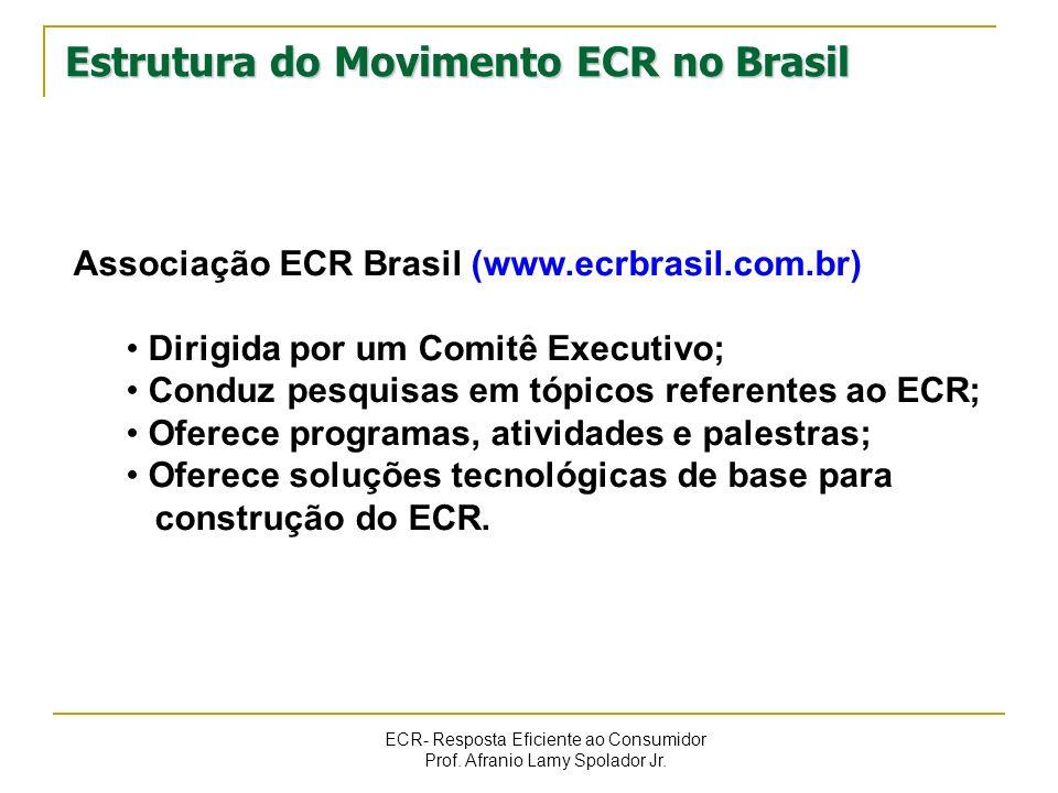 ECR- Resposta Eficiente ao Consumidor Prof. Afranio Lamy Spolador Jr. Associação ECR Brasil (www.ecrbrasil.com.br) Dirigida por um Comitê Executivo; C