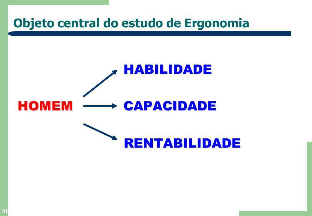17 Objetivos da Ergonomia b ) AUMENTAR : b ) AUMENTAR : o conforto do trabalhador o conforto do trabalhador a produtividade a produtividade a rentabil