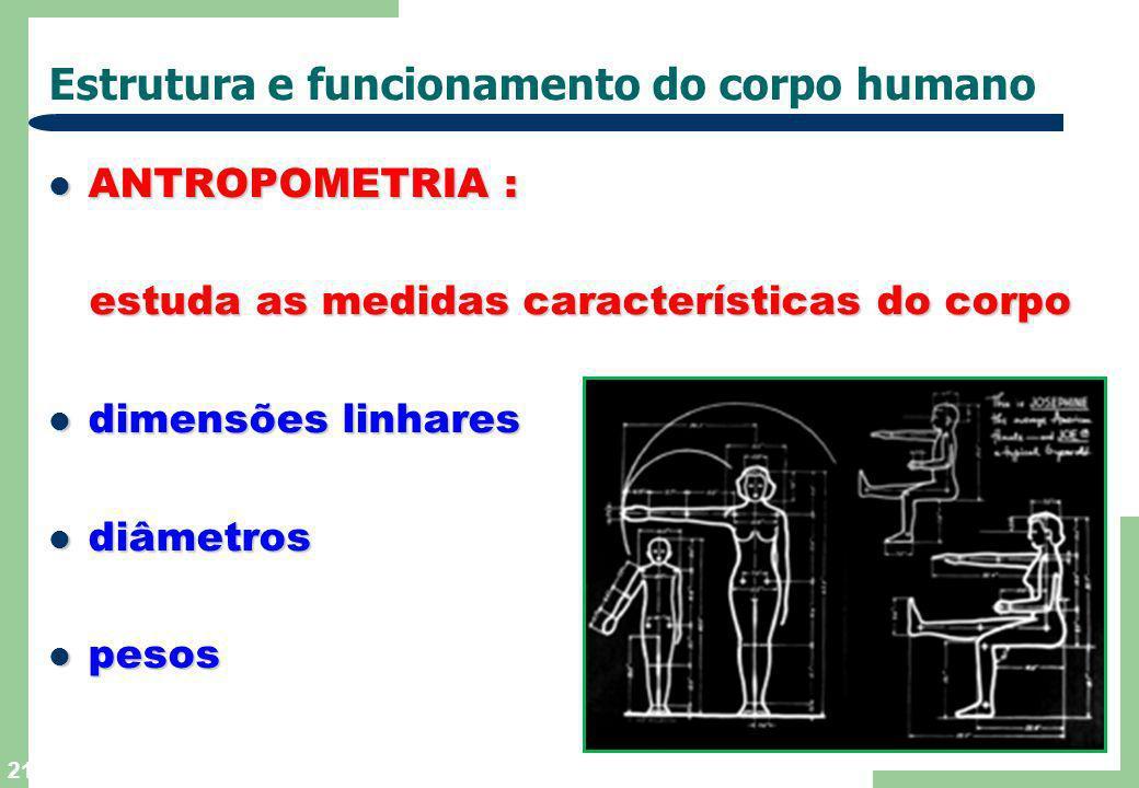 20 Estrutura e funcionamento do corpo humano Para que se possa projetar máquinas, equipamentos Para que se possa projetar máquinas, equipamentos e pai