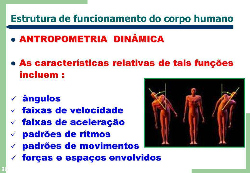 25 Estrutura e funcionamento do corpo humano ANTROPOMETRIA DINÂMICA : Está voltada para as medidas funcionais, isto é, medidas das pessoas enquanto ex