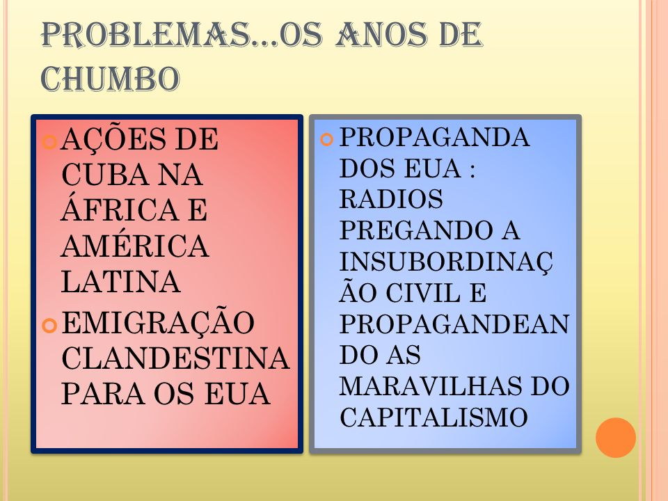 PROBLEMAS...OS ANOS DE CHUMBO AÇÕES DE CUBA NA ÁFRICA E AMÉRICA LATINA EMIGRAÇÃO CLANDESTINA PARA OS EUA AÇÕES DE CUBA NA ÁFRICA E AMÉRICA LATINA EMIG