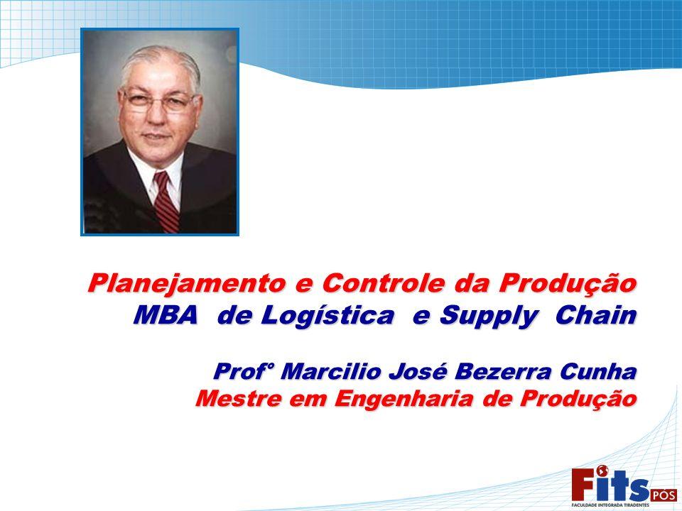 Planejamento e Controle da Produção MBA de Logística e Supply Chain Prof° Marcilio José Bezerra Cunha Mestre em Engenharia de Produção
