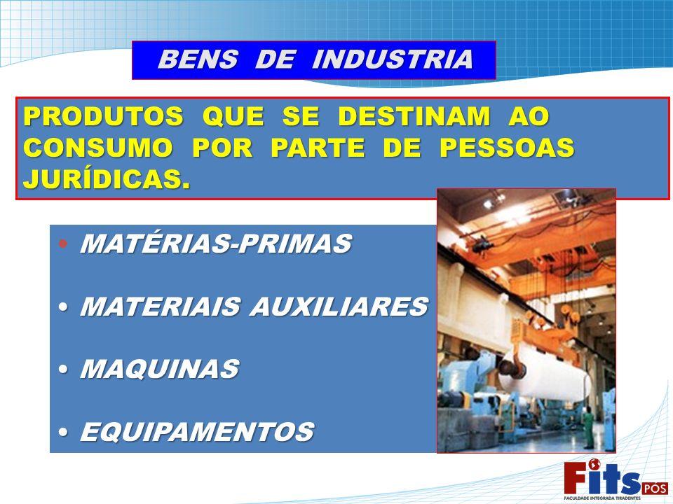 BENS DE INDUSTRIA BENS DE INDUSTRIA PRODUTOS QUE SE DESTINAM AO CONSUMO POR PARTE DE PESSOAS JURÍDICAS. MATÉRIAS-PRIMAS MATERIAIS AUXILIARES MATERIAIS