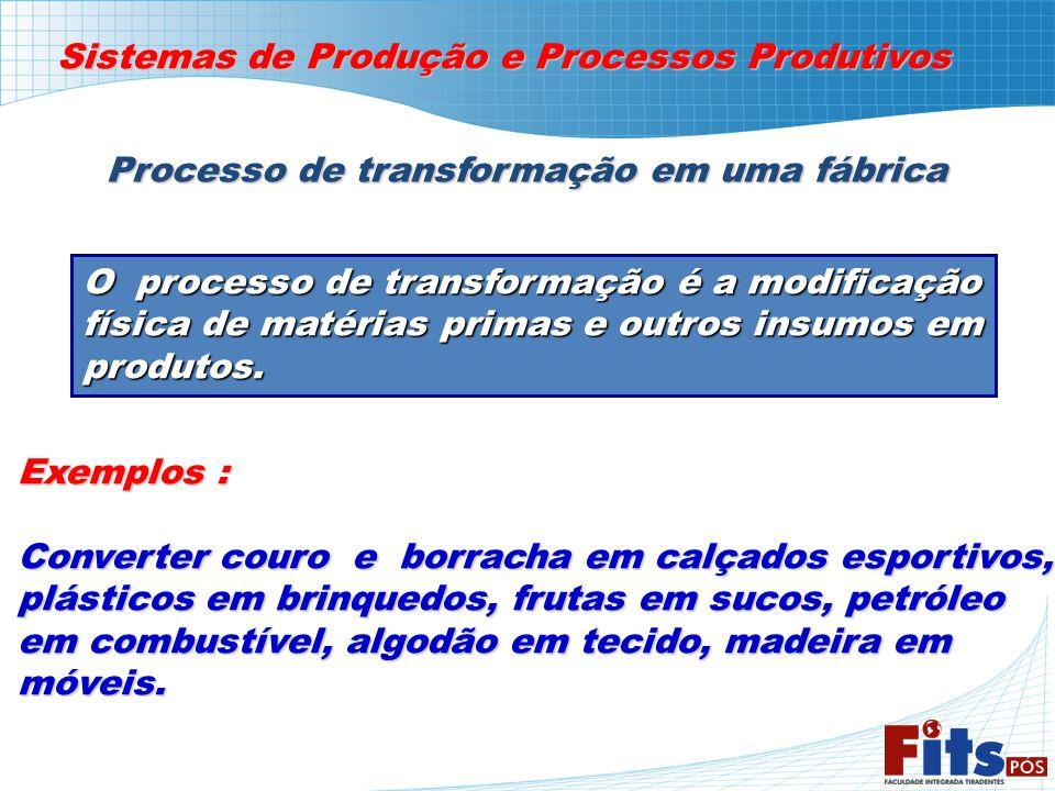 Sistemas de Produção e Processos Produtivos Processo de transformação em uma fábrica O processo de transformação é a modificação física de matérias pr