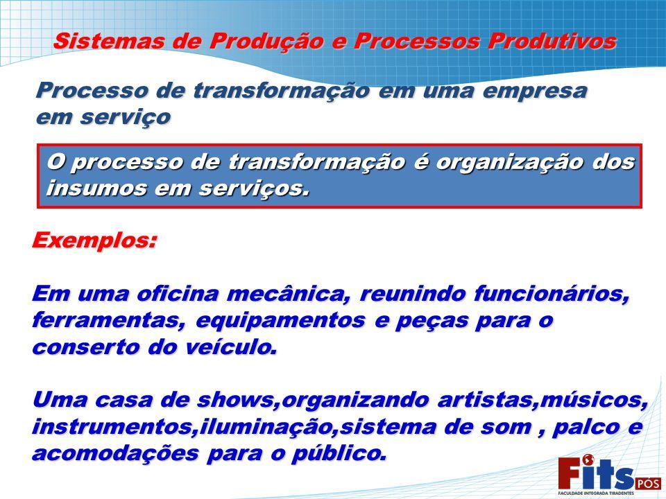 Sistemas de Produção e Processos Produtivos Processo de transformação em uma empresa em serviço O processo de transformação é organização dos insumos