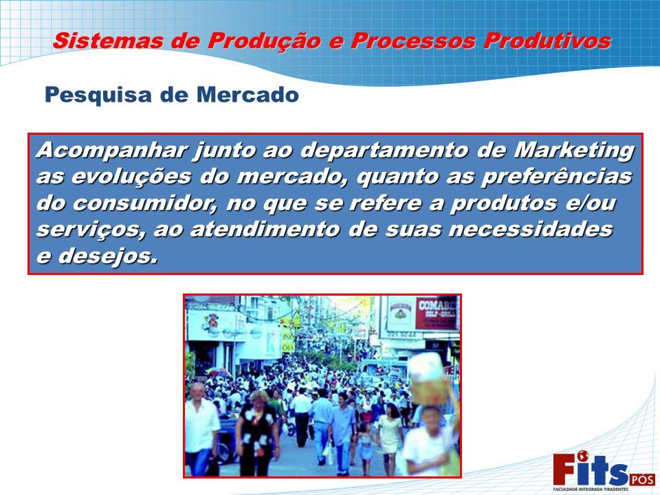 Sistemas de Produção e Processos Produtivos Pesquisa de Mercado Acompanhar junto ao departamento de Marketing as evoluções do mercado, quanto as prefe