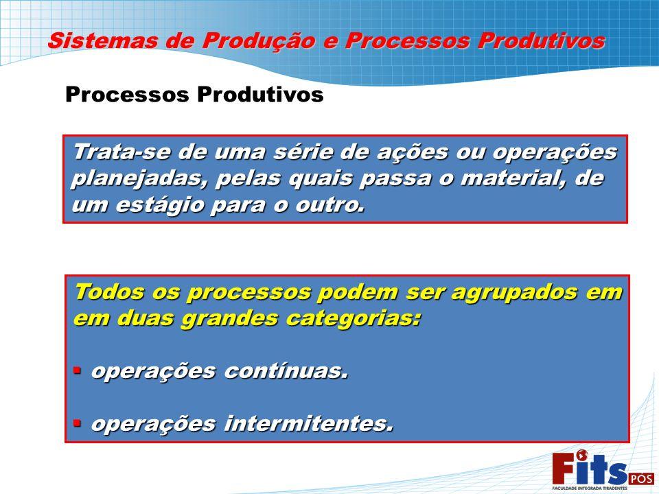 Sistemas de Produção e Processos Produtivos Processos Produtivos Trata-se de uma série de ações ou operações planejadas, pelas quais passa o material,