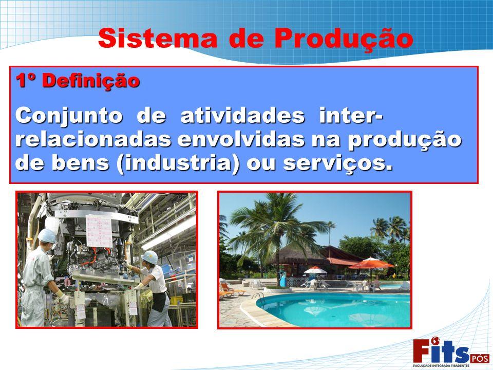 Sistema de Produção 1º Definição Conjunto de atividades inter- relacionadas envolvidas na produção de bens (industria) ou serviços.
