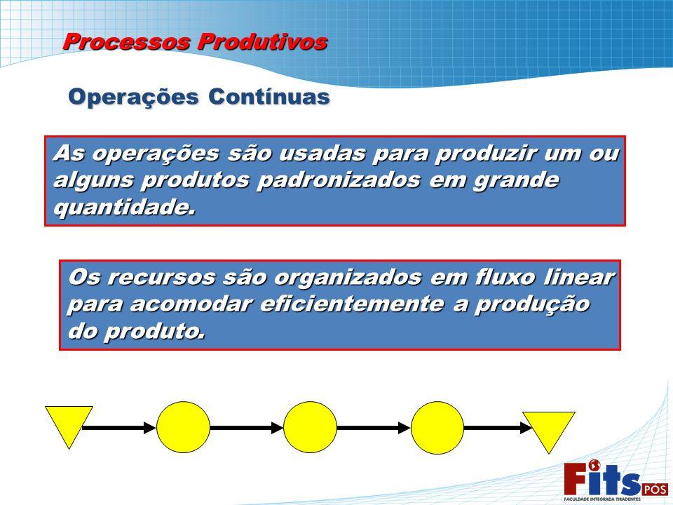 Processos Produtivos Operações Contínuas As operações são usadas para produzir um ou alguns produtos padronizados em grande quantidade. Os recursos sã