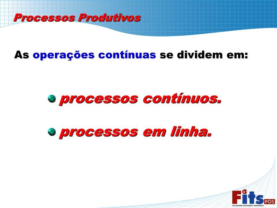 Processos Produtivos As operações contínuas se dividem em: processos contínuos. processos contínuos. processos em linha. processos em linha.