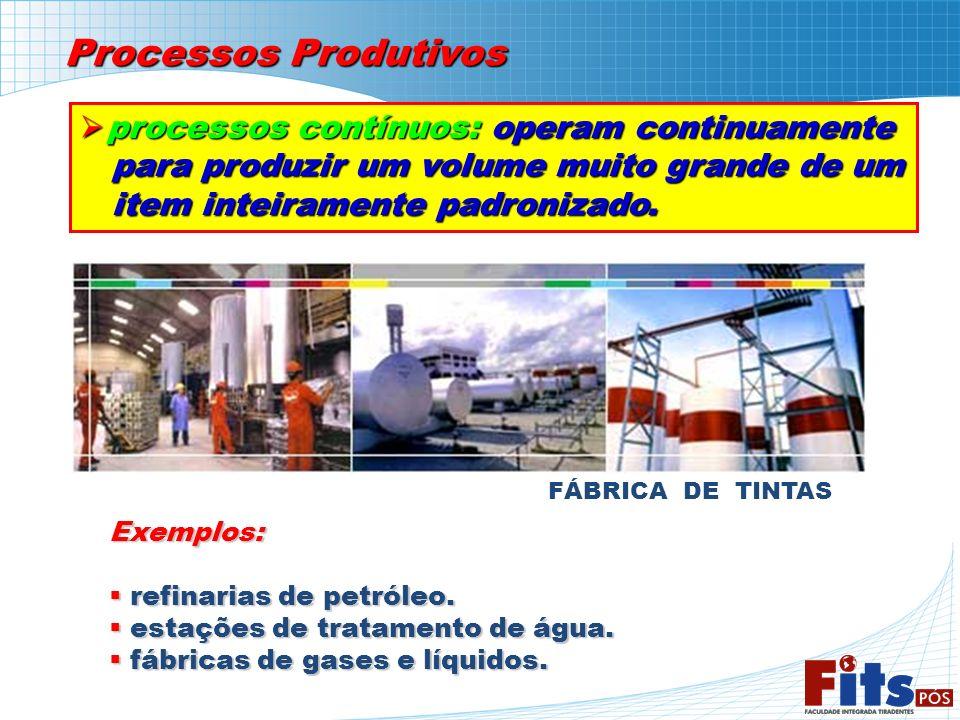 Processos Produtivos processos contínuos: operam continuamente processos contínuos: operam continuamente para produzir um volume muito grande de um pa