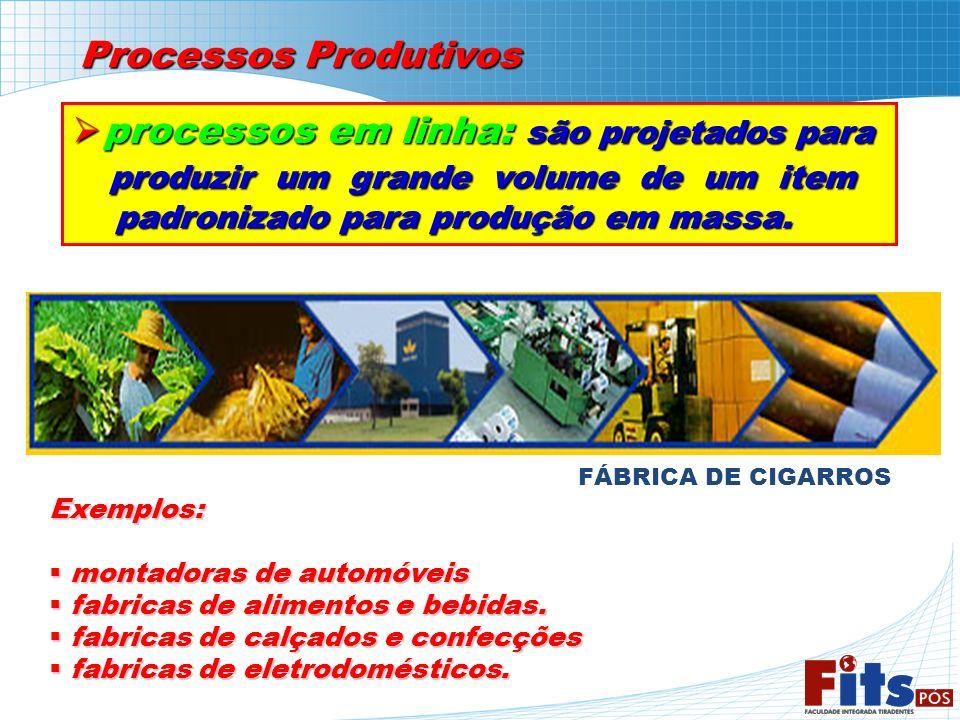 Processos Produtivos processos em linha: são projetados para processos em linha: são projetados para produzir um grande volume de um item produzir um