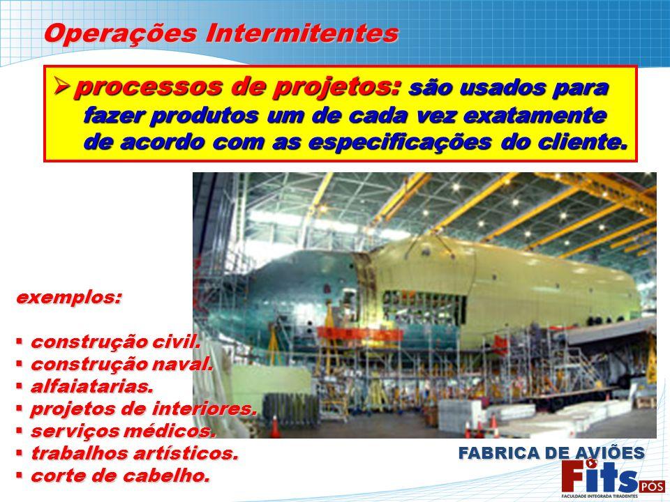 Operações Intermitentes processos de projetos: são usados para processos de projetos: são usados para fazer produtos um de cada vez exatamente fazer p