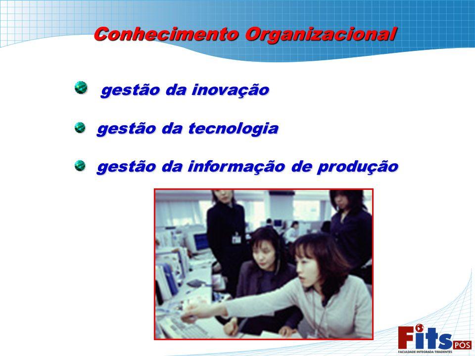 Conhecimento Organizacional gestão da inovação gestão da inovação gestão da tecnologia gestão da tecnologia gestão da informação de produção gestão da
