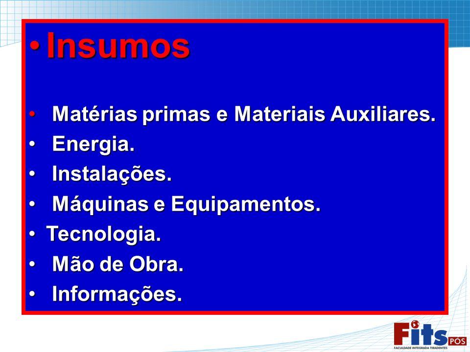 InsumosInsumos Matérias primas e Materiais Auxiliares. Matérias primas e Materiais Auxiliares. Energia. Energia. Instalações. Instalações. Máquinas e