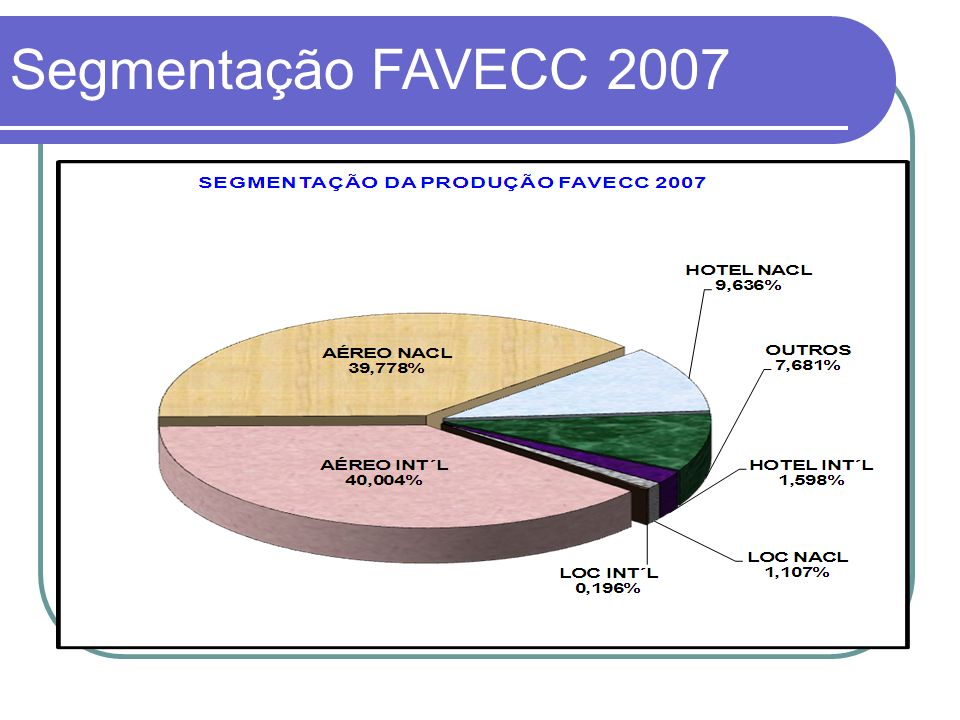Segmentação FAVECC 2007