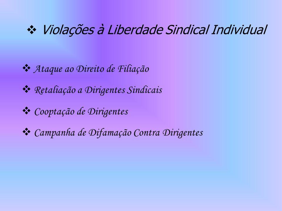 Violações à Liberdade Sindical Individual Ataque ao Direito de Filiação Retaliação a Dirigentes Sindicais Cooptação de Dirigentes Campanha de Difamação Contra Dirigentes