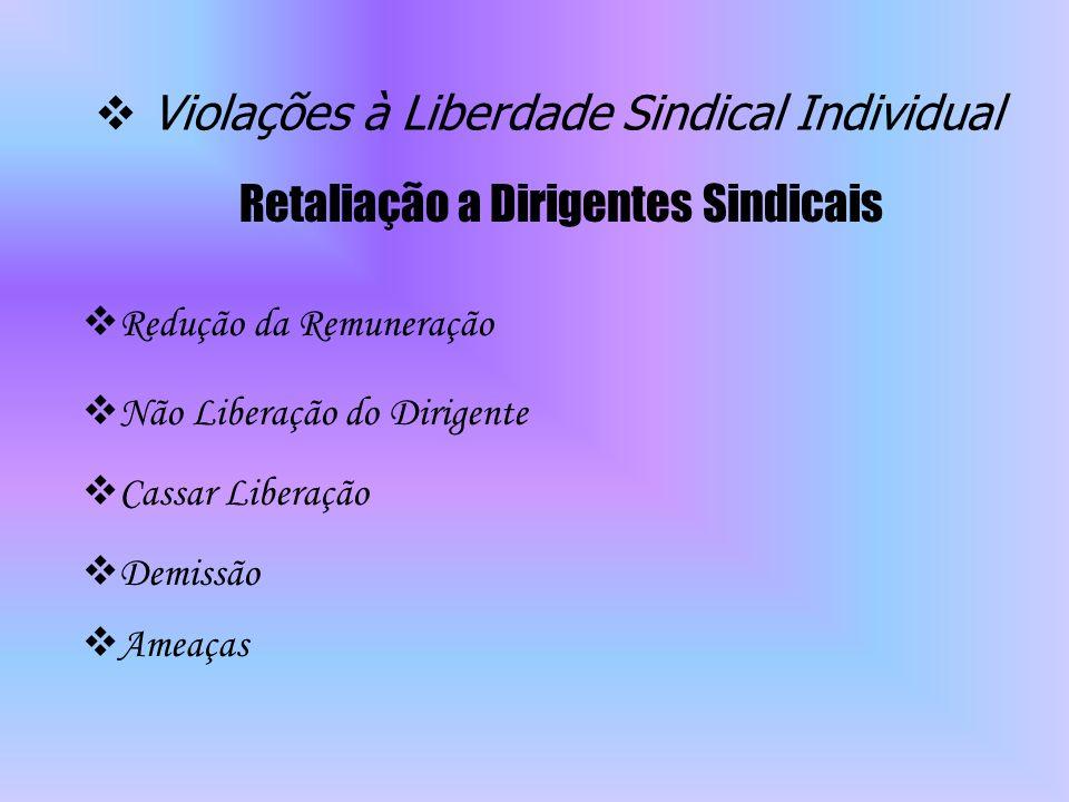 Violações à Liberdade Sindical Individual Redução da Remuneração Retaliação a Dirigentes Sindicais Não Liberação do Dirigente Cassar Liberação Demissão Ameaças