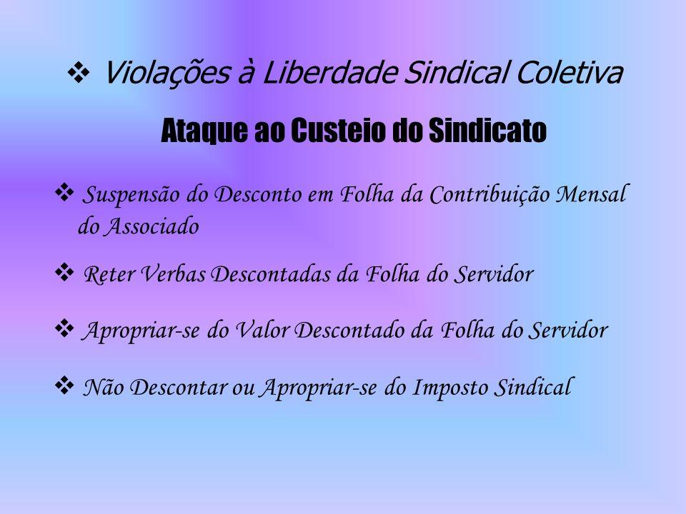 Violações à Liberdade Sindical Coletiva Suspensão do Desconto em Folha da Contribuição Mensal do Associado Ataque ao Custeio do Sindicato Reter Verbas