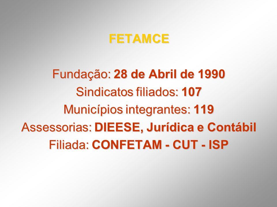FETAMCE Fundação: 28 de Abril de 1990 Sindicatos filiados: 107 Municípios integrantes: 119 Assessorias: DIEESE, Jurídica e Contábil Filiada: CONFETAM