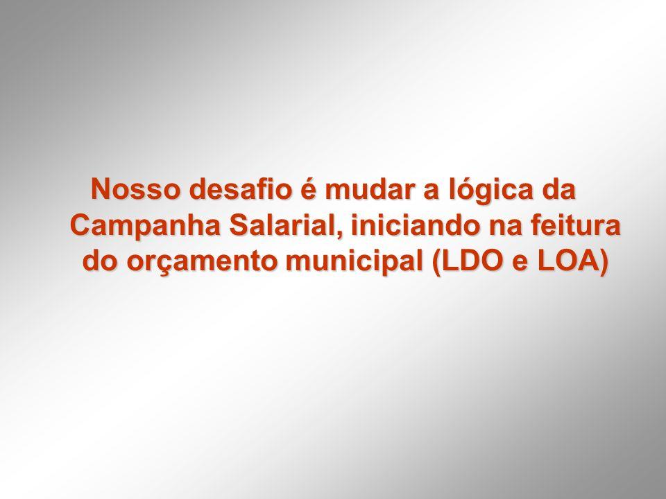 Nosso desafio é mudar a lógica da Campanha Salarial, iniciando na feitura do orçamento municipal (LDO e LOA)