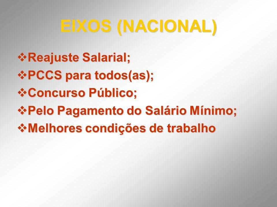 EIXOS (NACIONAL) Reajuste Salarial; Reajuste Salarial; PCCS para todos(as); PCCS para todos(as); Concurso Público; Concurso Público; Pelo Pagamento do